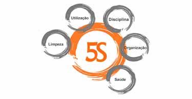 Na manutenção, os 5S são aplicados, na organização das ferramentas, peças e outros materiais, utilizados para manter uma empresa para bons resultados