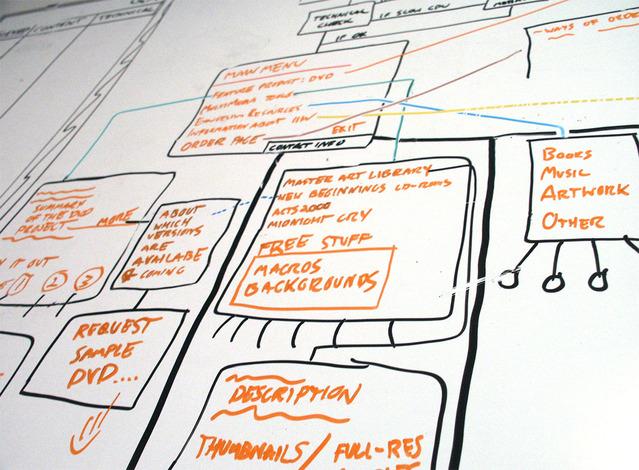 Acontece que nem todo mundo entende a real importância de um planejamento de manutenção eficiente, confira como fazer o seu planejamento