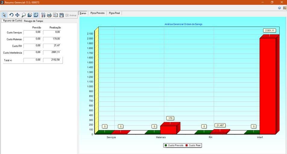 resumo gerencial - O que é a confiabilidade, disponibilidade e manutenibilidade na gestão de manutenção?