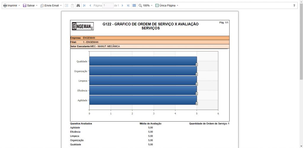 figura 6 avaliacao dos servicos software engeman 1024x499 - 5 Motivos que atrasam a Ordem de Serviço na manutenção